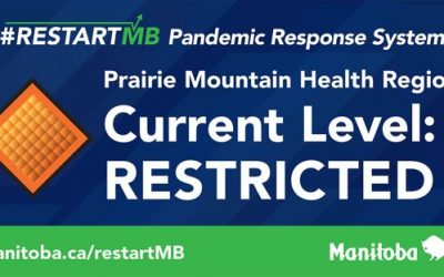 Changes to the Pandemic Response System October 30, 2020